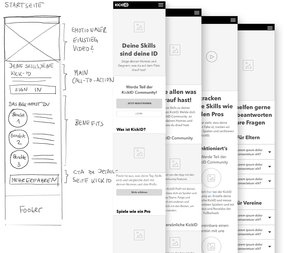 KickID, UX Design, Konzeption