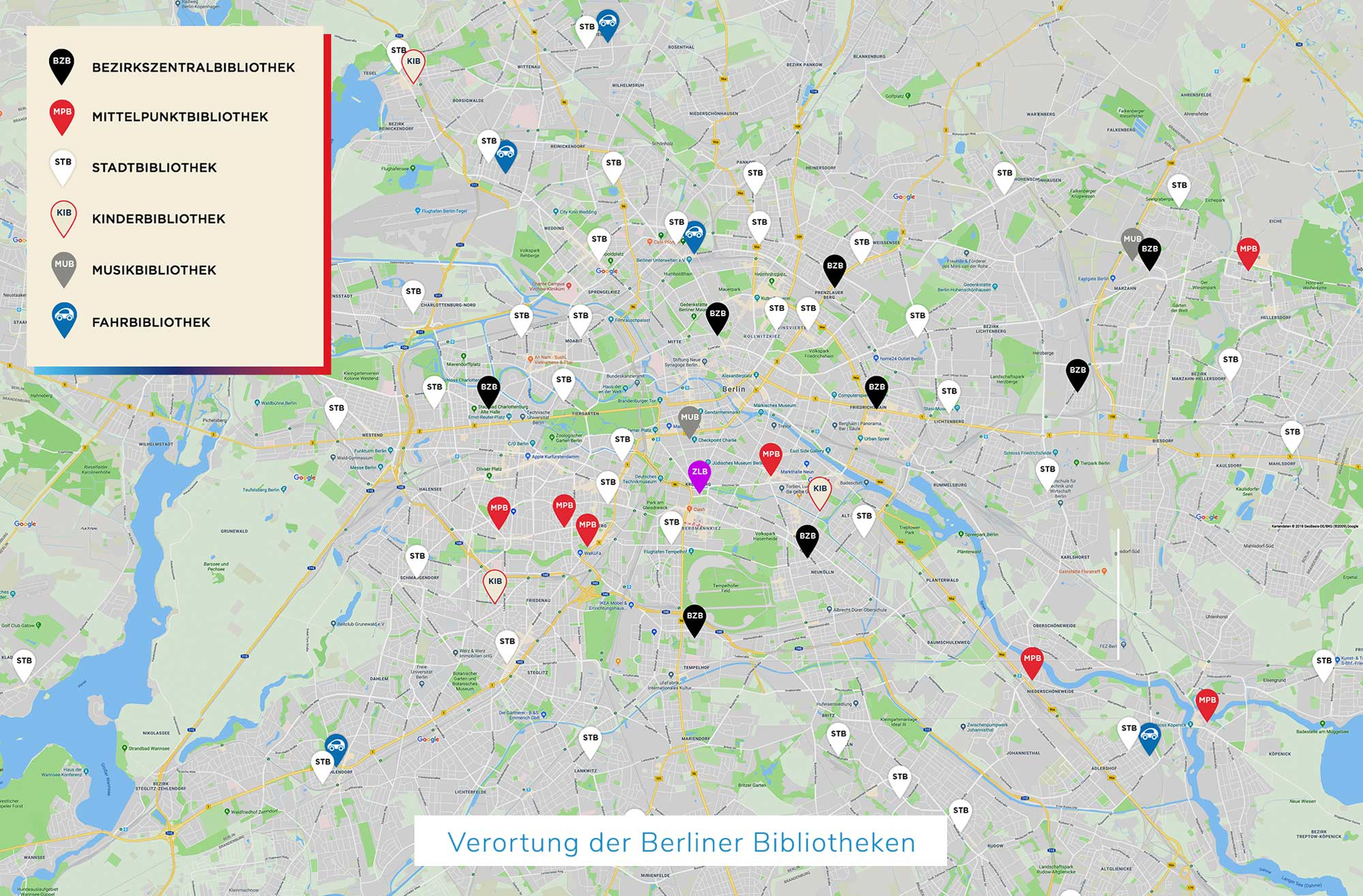 Berliner Bibliotheken, UX Design, Market Research